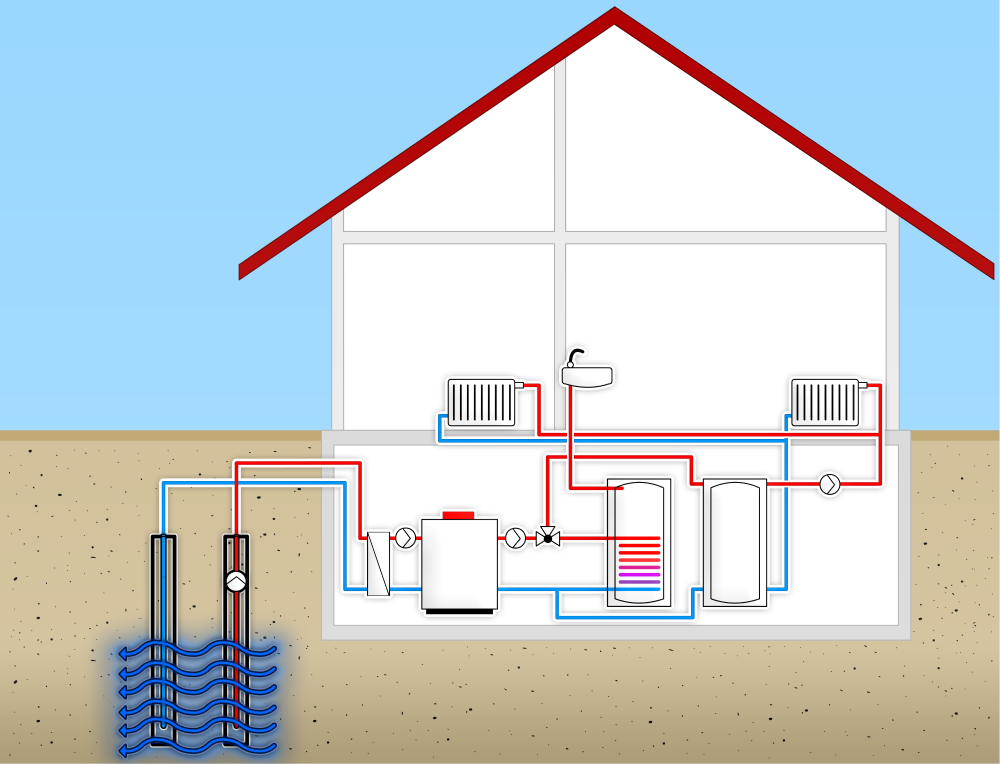 Jak funguje tepelné čerpadlo?