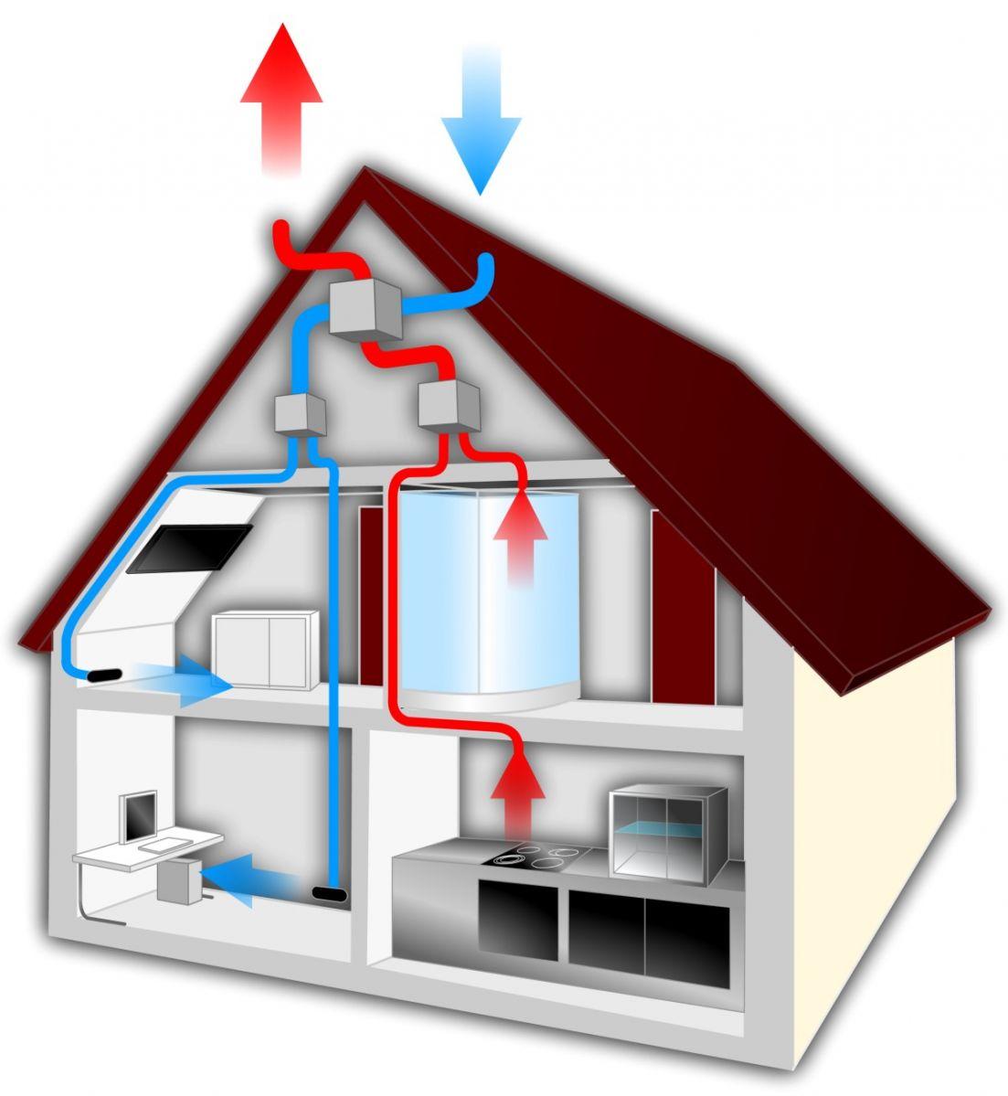 rekuperace tepla u domo
